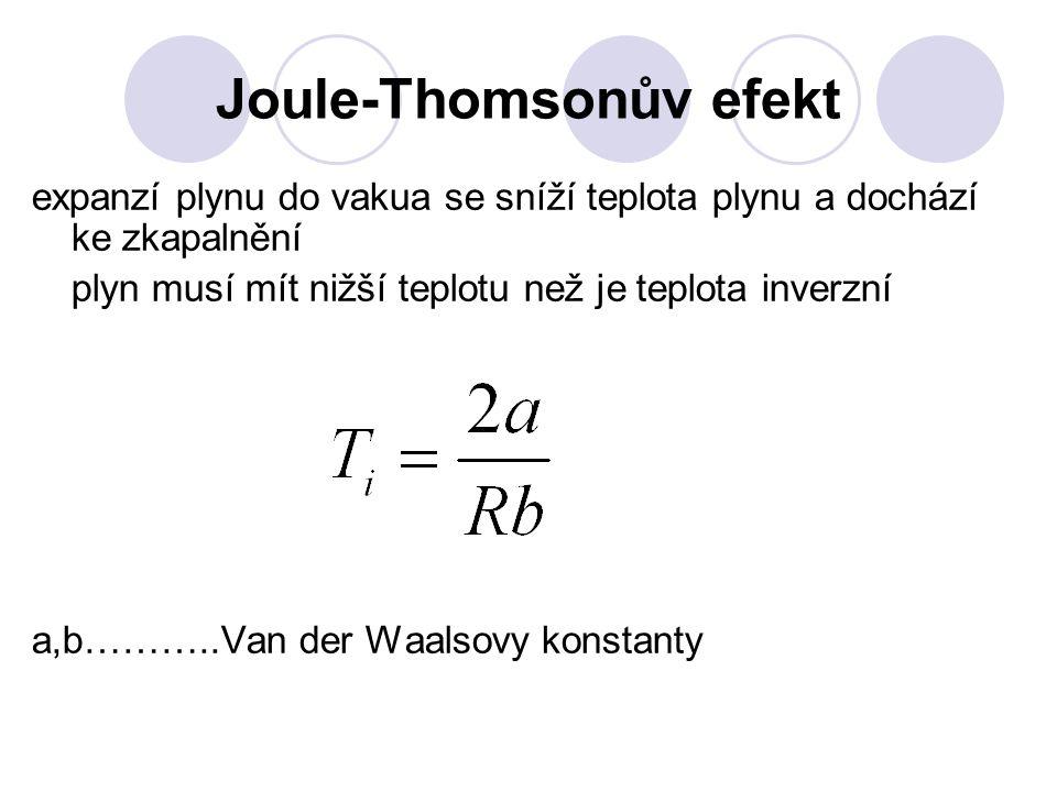 Joule-Thomsonův efekt