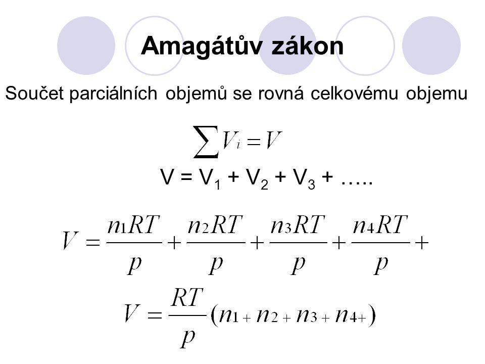 Amagátův zákon Součet parciálních objemů se rovná celkovému objemu