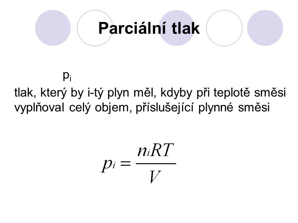 Parciální tlak pi.