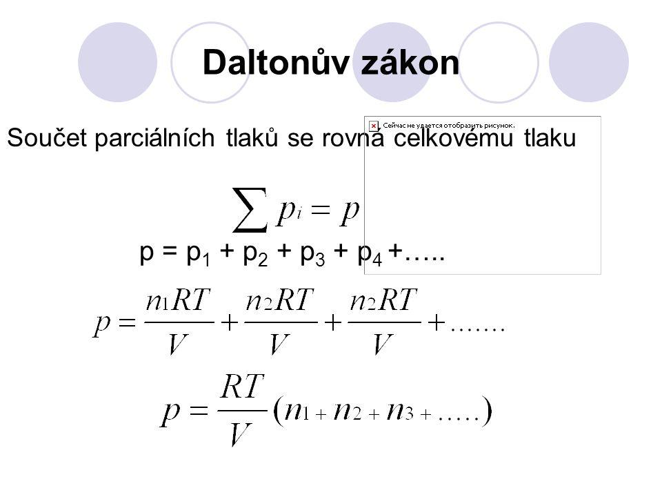 Daltonův zákon Součet parciálních tlaků se rovná celkovému tlaku