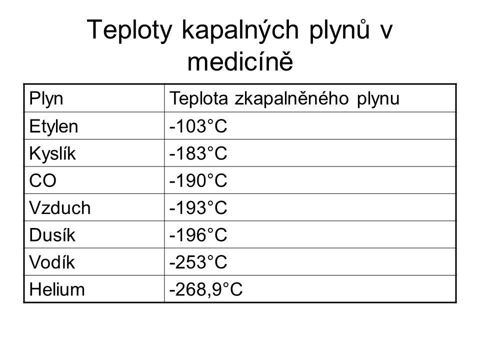 Teploty kapalných plynů v medicíně