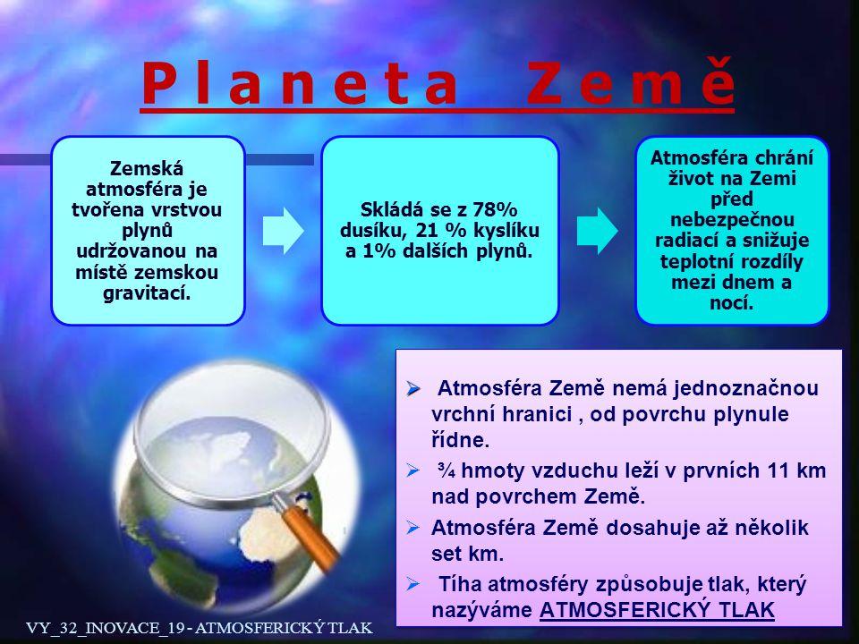 Skládá se z 78% dusíku, 21 % kyslíku a 1% dalších plynů.