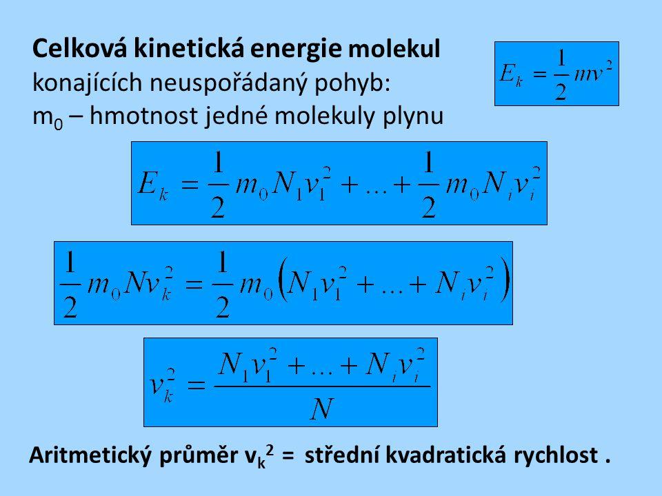 Celková kinetická energie molekul konajících neuspořádaný pohyb: