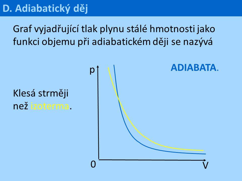 D. Adiabatický děj Graf vyjadřující tlak plynu stálé hmotnosti jako