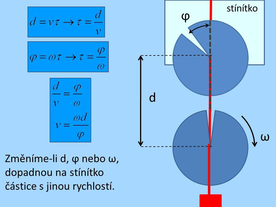 stínítko ϕ d ω Změníme-li d, ϕ nebo ω, dopadnou na stínítko částice s jinou rychlostí.