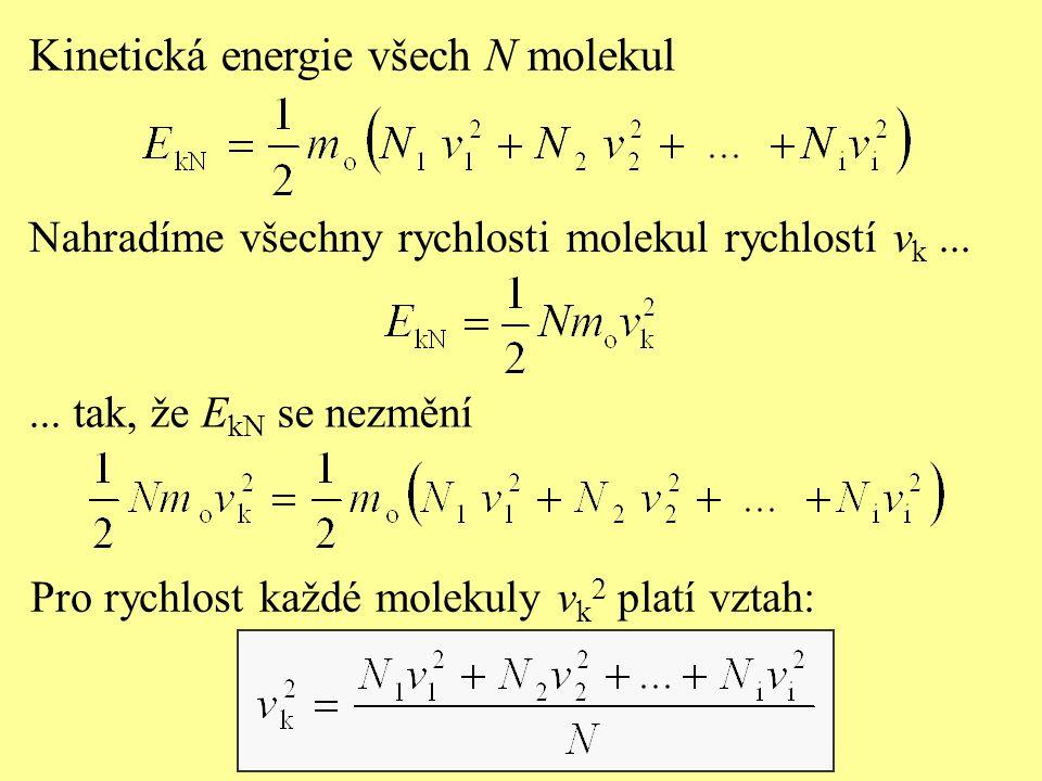 Kinetická energie všech N molekul