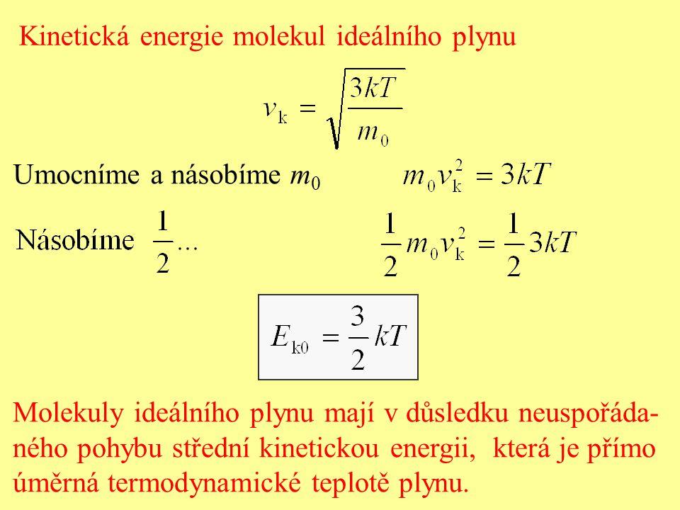 Kinetická energie molekul ideálního plynu
