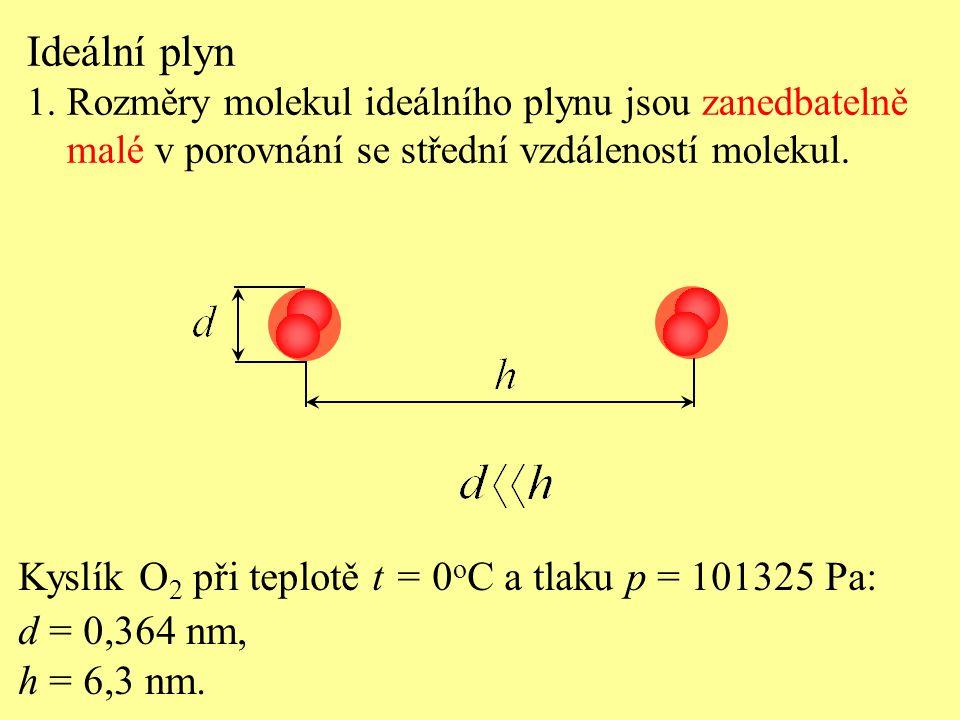 Ideální plyn Kyslík O2 při teplotě t = 0oC a tlaku p = 101325 Pa: