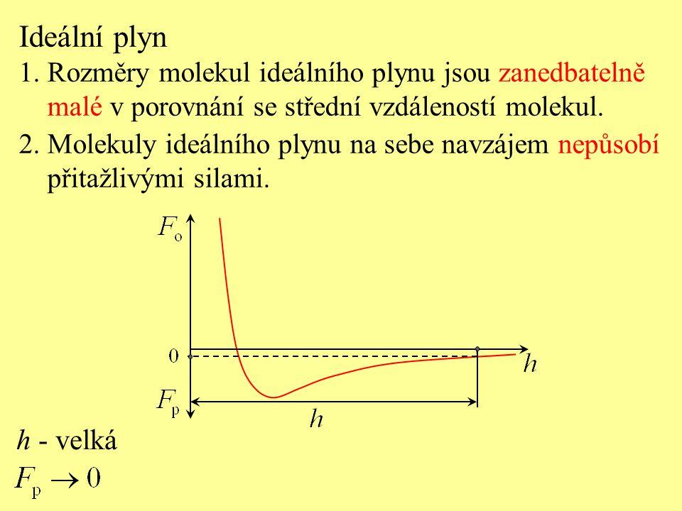 Ideální plyn 1. Rozměry molekul ideálního plynu jsou zanedbatelně. malé v porovnání se střední vzdáleností molekul.