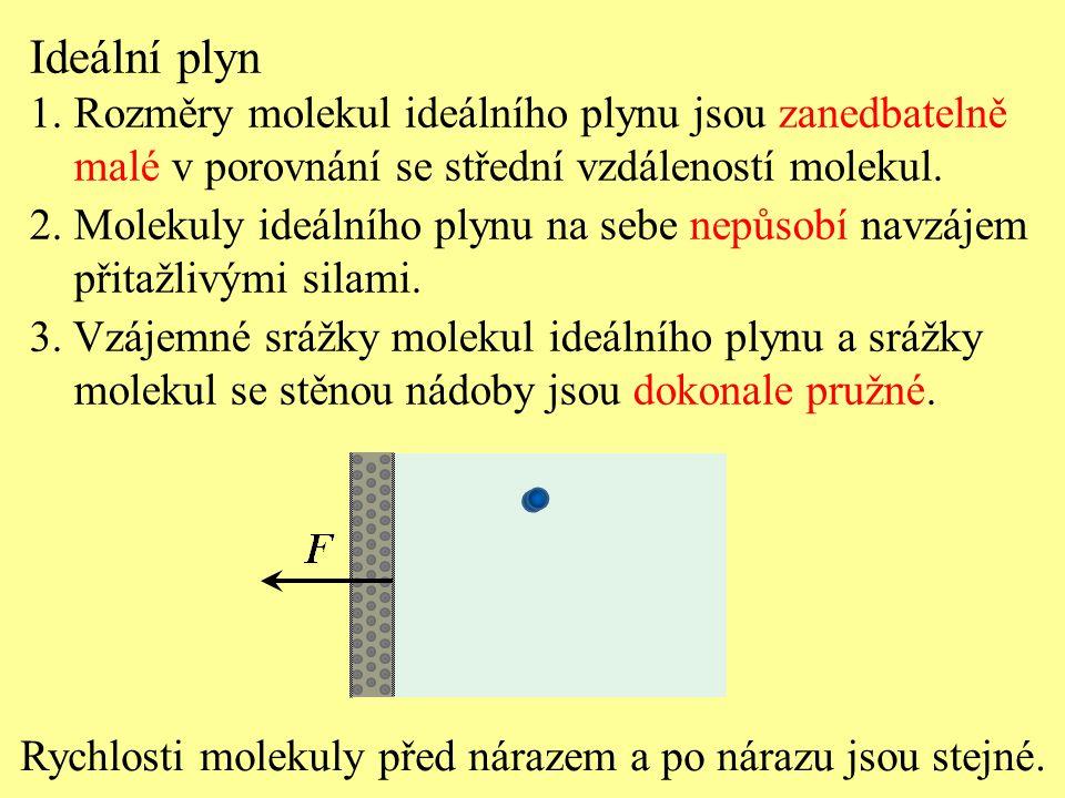 Ideální plyn 1. Rozměry molekul ideálního plynu jsou zanedbatelně