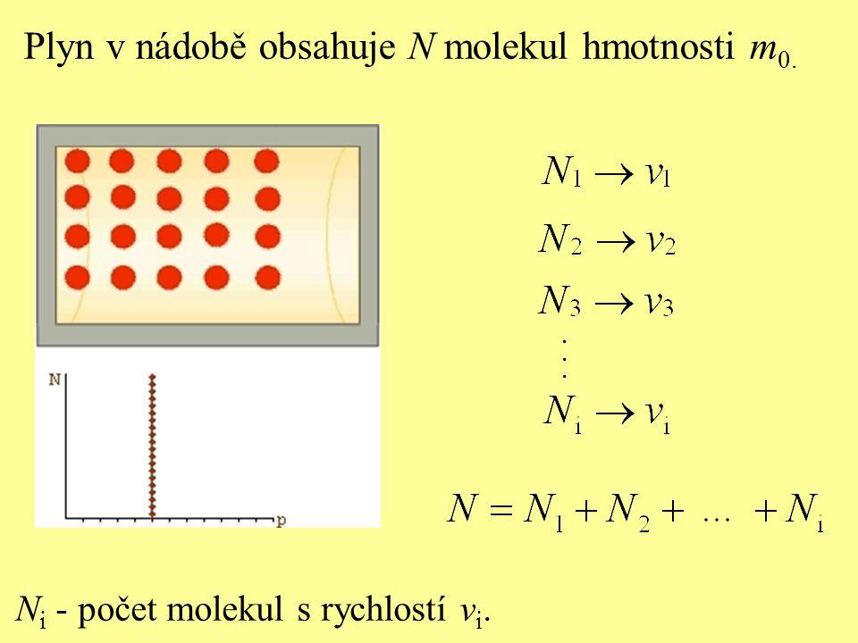 Plyn v nádobě obsahuje N molekul hmotnosti m0.