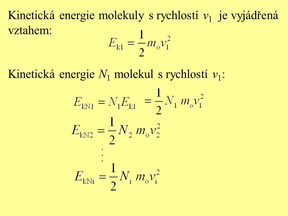Kinetická energie molekuly s rychlostí v1 je vyjádřená vztahem: