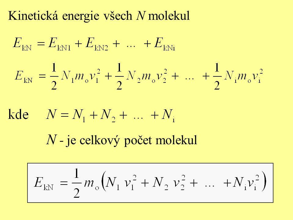 N - je celkový počet molekul