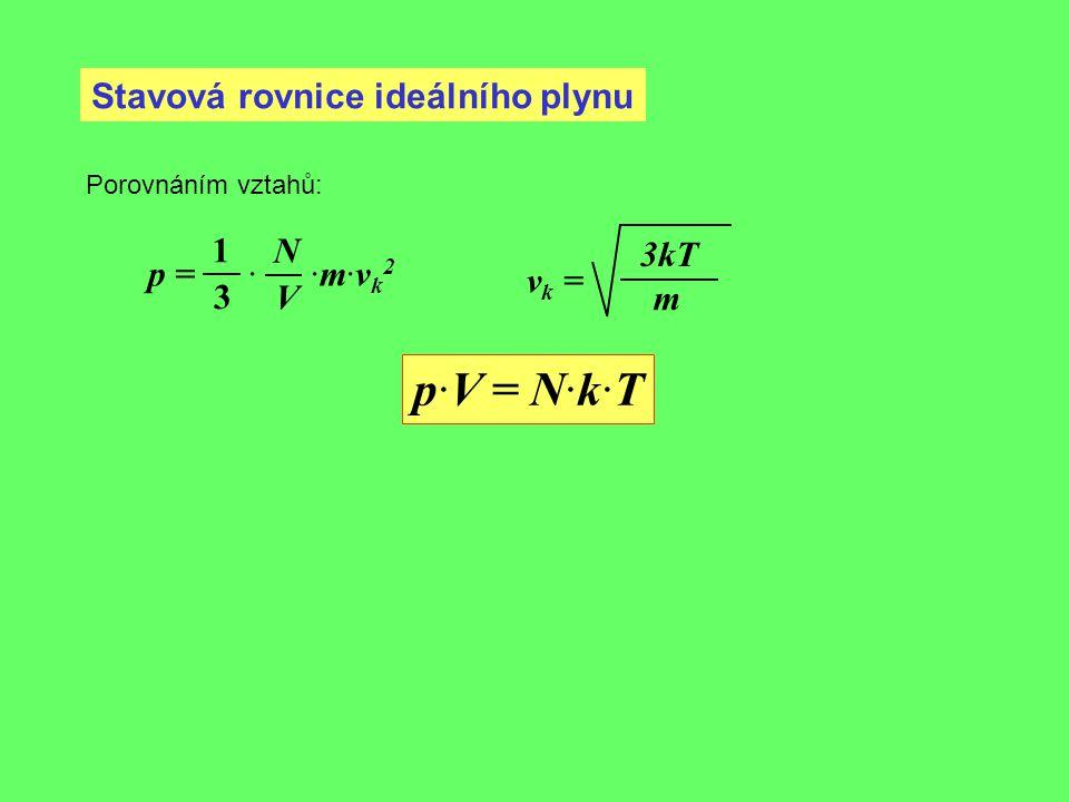 p·V = N·k·T Stavová rovnice ideálního plynu 1 N 3kT p = · ·m·vk2 vk =
