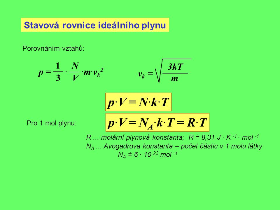 p·V = N·k·T p·V = NA·k·T = R·T Stavová rovnice ideálního plynu 1 N 3kT