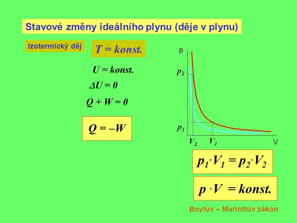 p1·V1 = p2·V2 p ·V = konst. T = konst. Q = –W