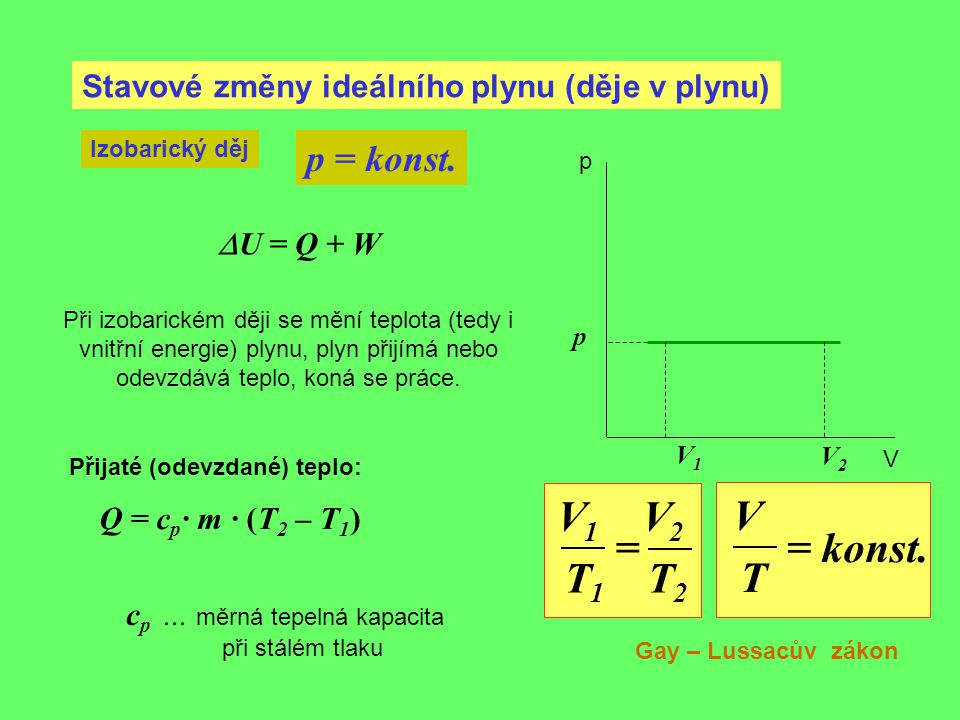 V1 V2 V = = konst. T1 T2 T p = konst.