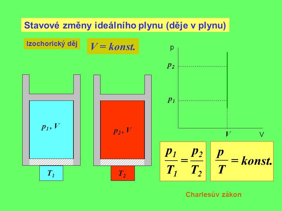 p1 p2 p = = konst. T1 T2 T V = konst.