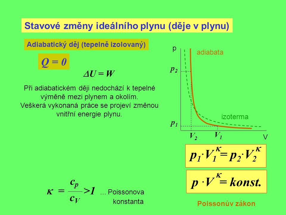 p1·V1 = p2·V2 p ·V = konst. Q = 0 cp k = >1 ... Poissonova cV