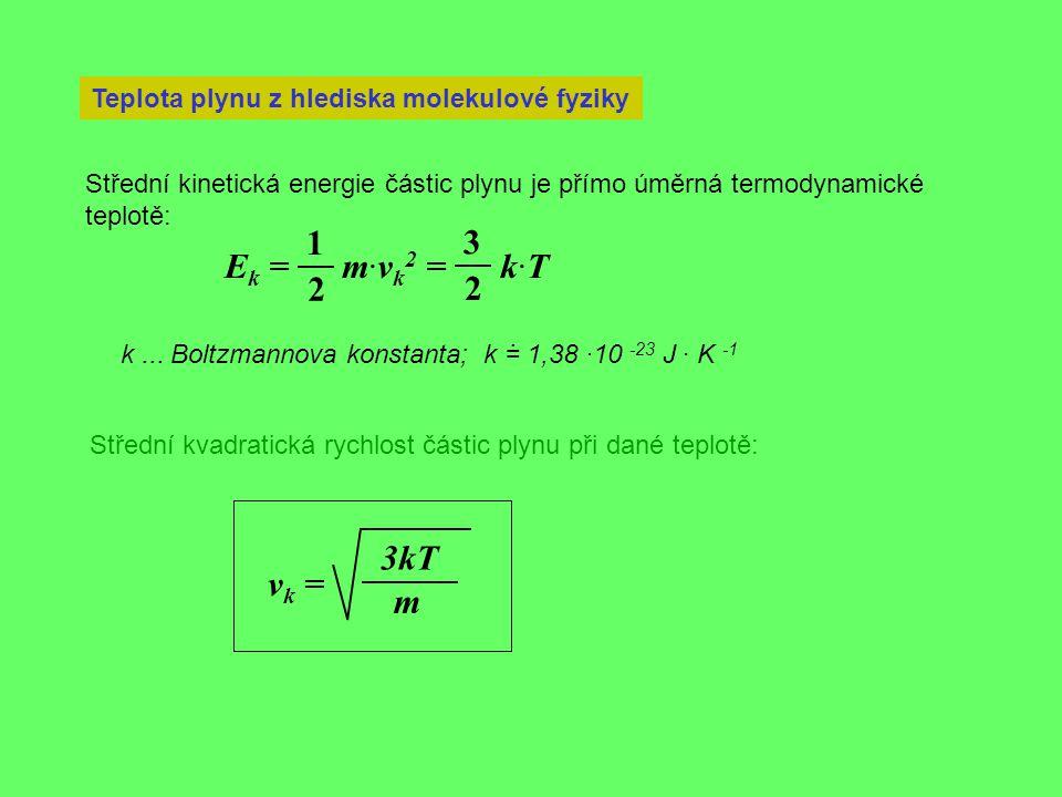 Teplota plynu z hlediska molekulové fyziky