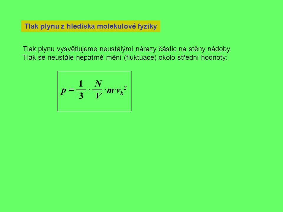 1 N p = · ·m·vk2 3 V Tlak plynu z hlediska molekulové fyziky