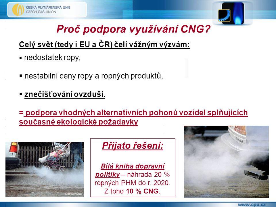 Proč podpora využívání CNG