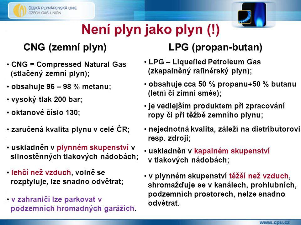 Není plyn jako plyn (!) CNG (zemní plyn) LPG (propan-butan)
