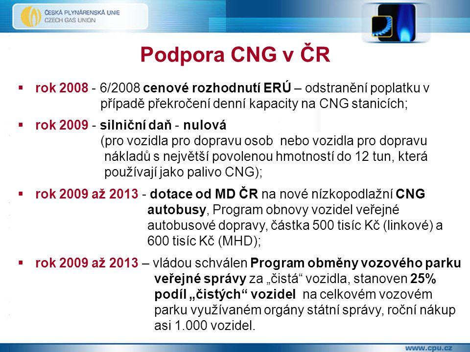 Podpora CNG v ČR rok 2008 - 6/2008 cenové rozhodnutí ERÚ – odstranění poplatku v. případě překročení denní kapacity na CNG stanicích;
