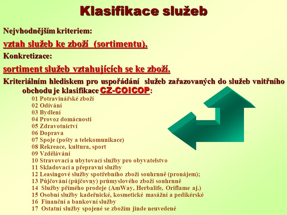 Klasifikace služeb vztah služeb ke zboží (sortimentu).