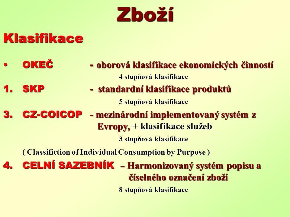 Zboží Klasifikace OKEČ - oborová klasifikace ekonomických činností