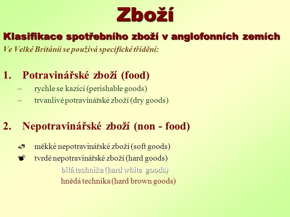 Zboží Potravinářské zboží (food) Nepotravinářské zboží (non - food)
