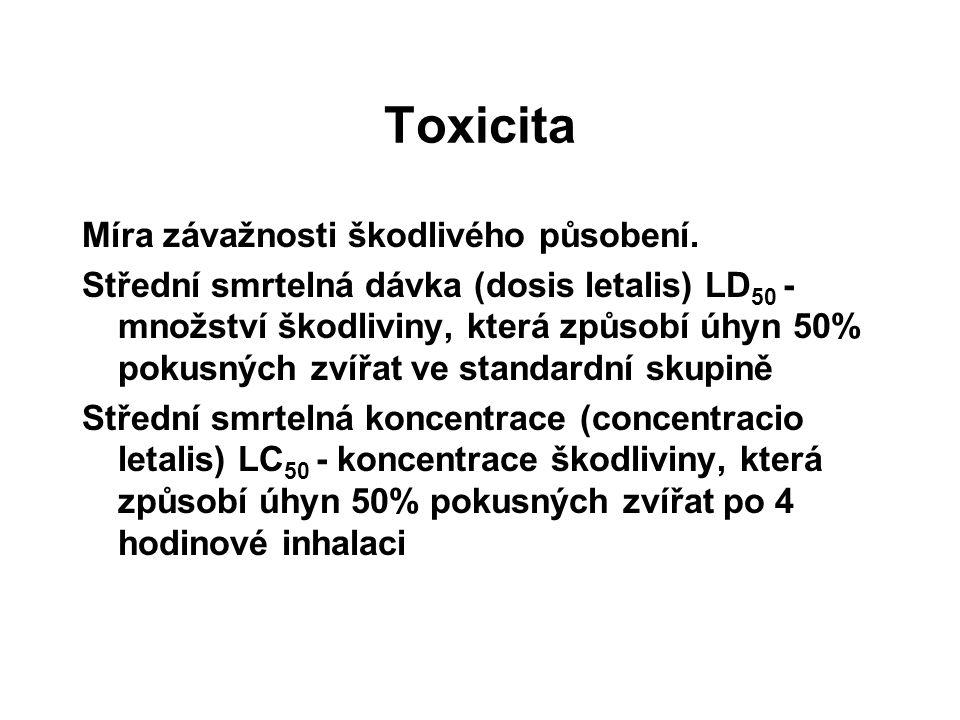 Toxicita Míra závažnosti škodlivého působení.
