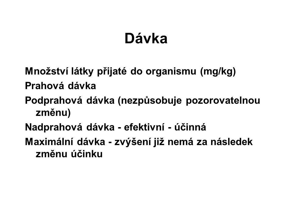 Dávka Množství látky přijaté do organismu (mg/kg) Prahová dávka