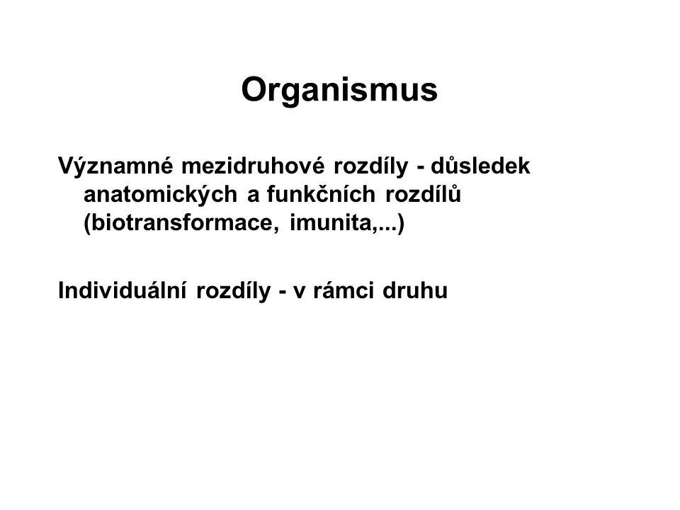 Organismus Významné mezidruhové rozdíly - důsledek anatomických a funkčních rozdílů (biotransformace, imunita,...)