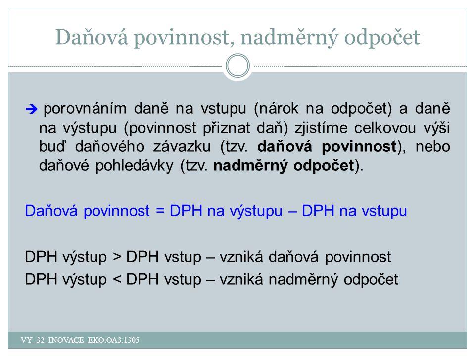 Daňová povinnost, nadměrný odpočet