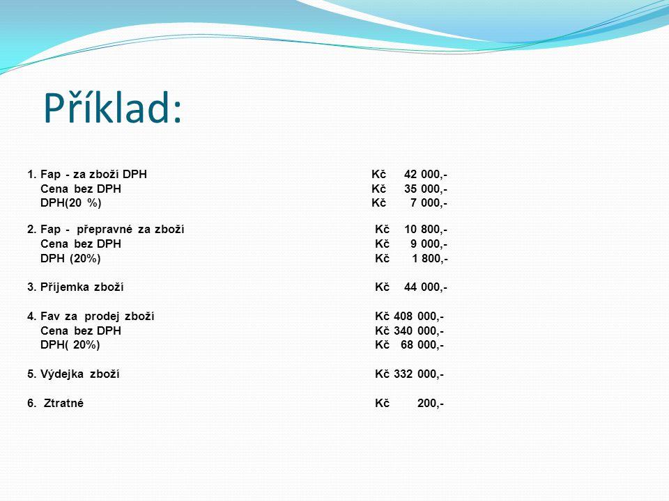 Příklad: 1. Fap - za zboží DPH Kč 42 000,- Cena bez DPH Kč 35 000,-