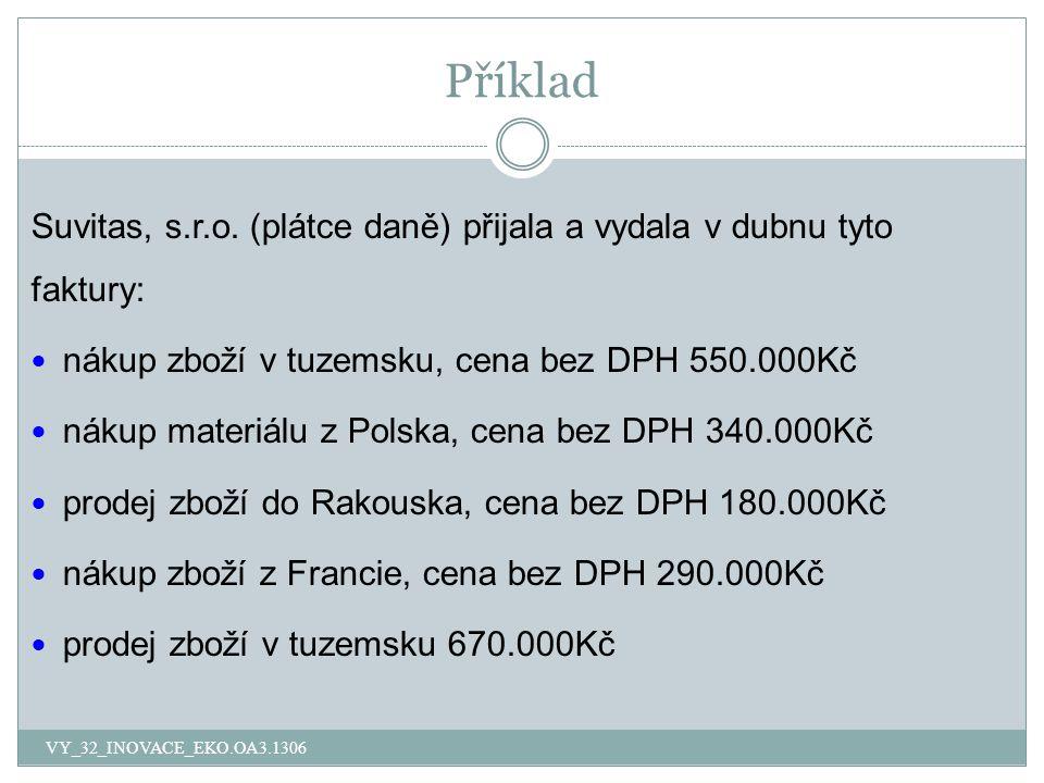 Příklad Suvitas, s.r.o. (plátce daně) přijala a vydala v dubnu tyto faktury: nákup zboží v tuzemsku, cena bez DPH 550.000Kč.