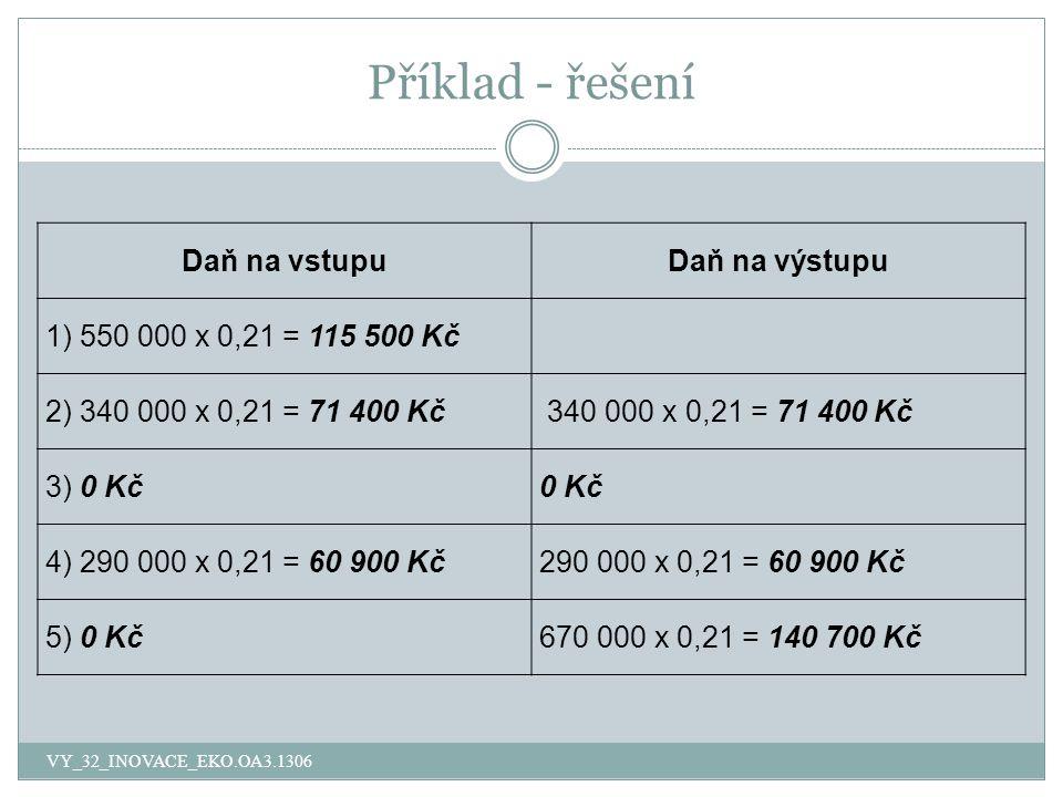 Příklad - řešení Daň na vstupu Daň na výstupu
