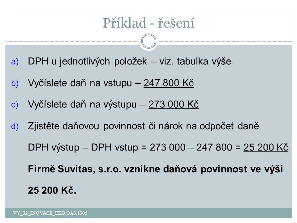 Příklad - řešení DPH u jednotlivých položek – viz. tabulka výše