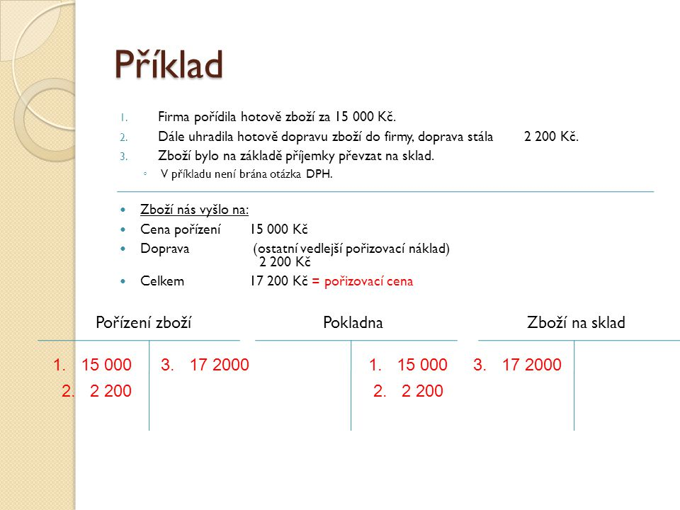Příklad Pořízení zboží Pokladna Zboží na sklad 1. 15 000 3. 17 2000