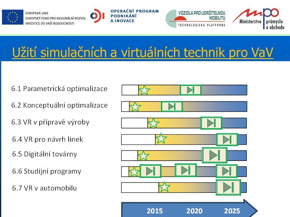 Užití simulačních a virtuálních technik pro VaV v automobilovém průmyslu