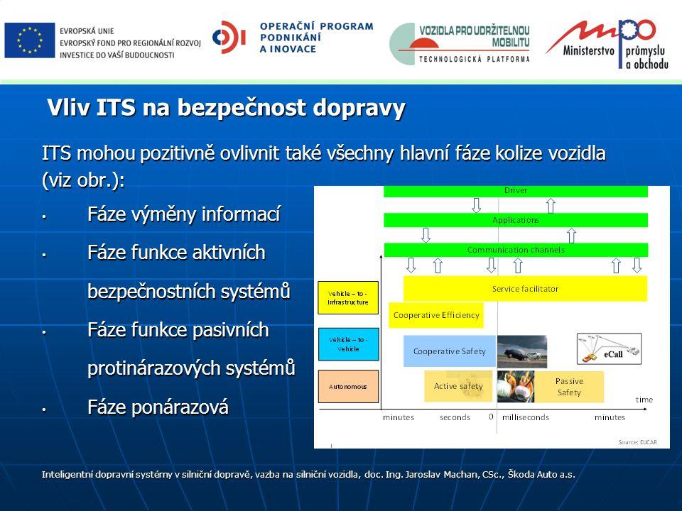 Vliv ITS na bezpečnost dopravy