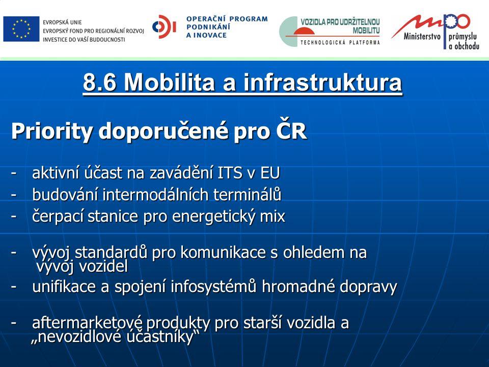 8.6 Mobilita a infrastruktura