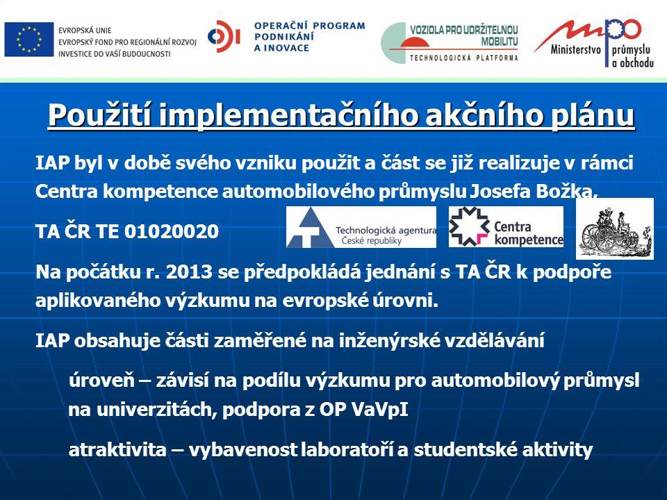 Použití implementačního akčního plánu