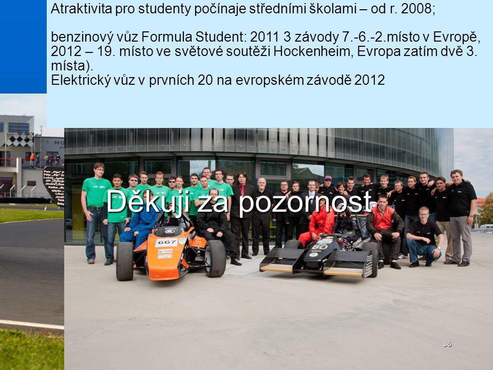 Atraktivita pro studenty počínaje středními školami – od r. 2008;