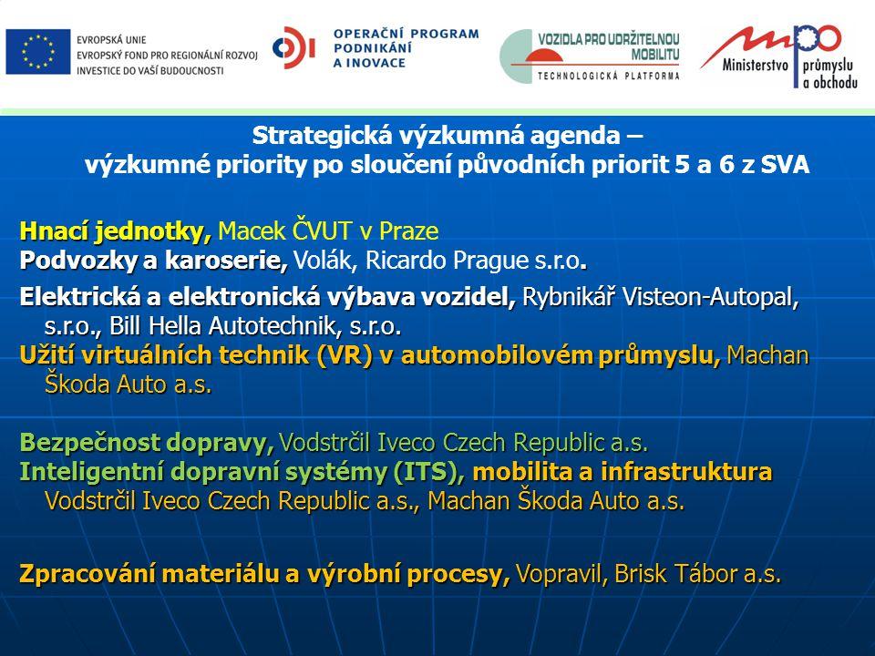 Strategická výzkumná agenda –