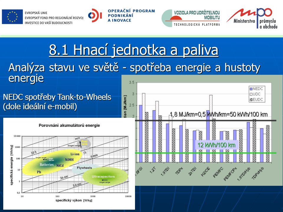 Analýza stavu ve světě - spotřeba energie a hustoty energie