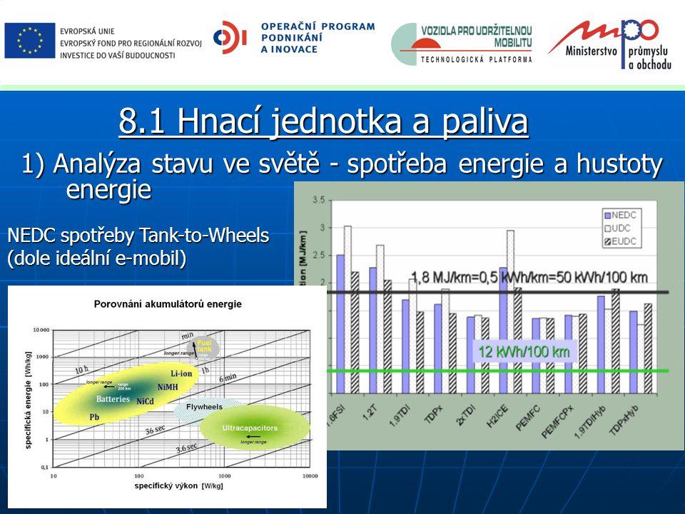1) Analýza stavu ve světě - spotřeba energie a hustoty energie