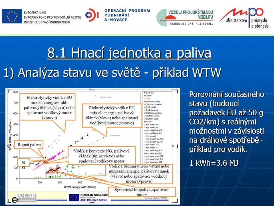1) Analýza stavu ve světě - příklad WTW
