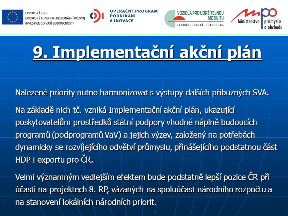 9. Implementační akční plán